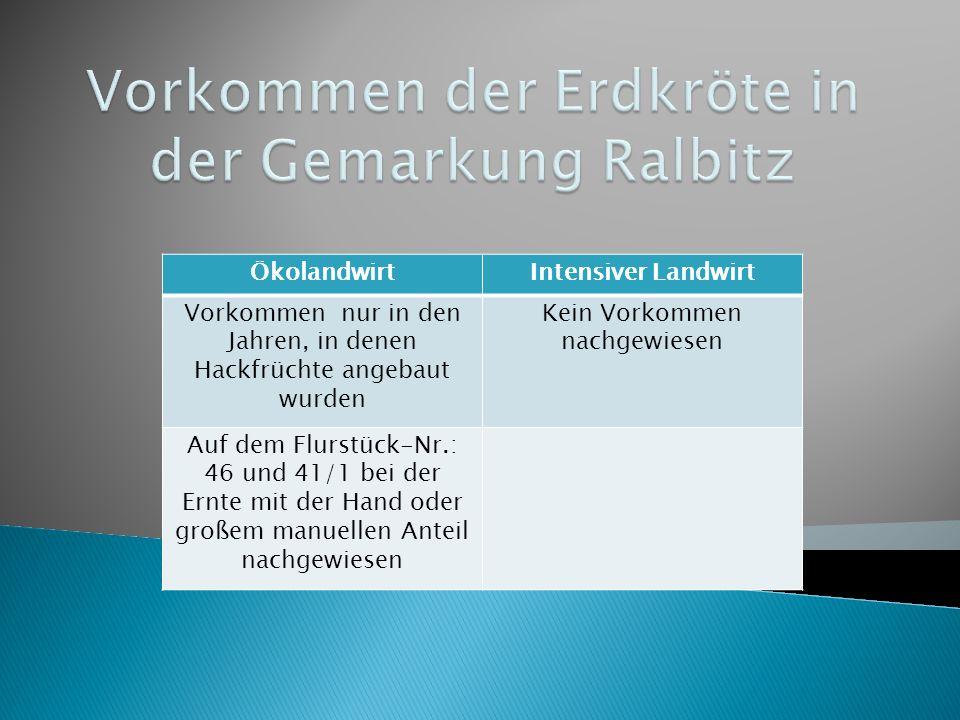 ÖkolandwirtIntensiver Landwirt Vorkommen nur in den Jahren, in denen Hackfrüchte angebaut wurden Kein Vorkommen nachgewiesen Auf dem Flurstück-Nr.: 46