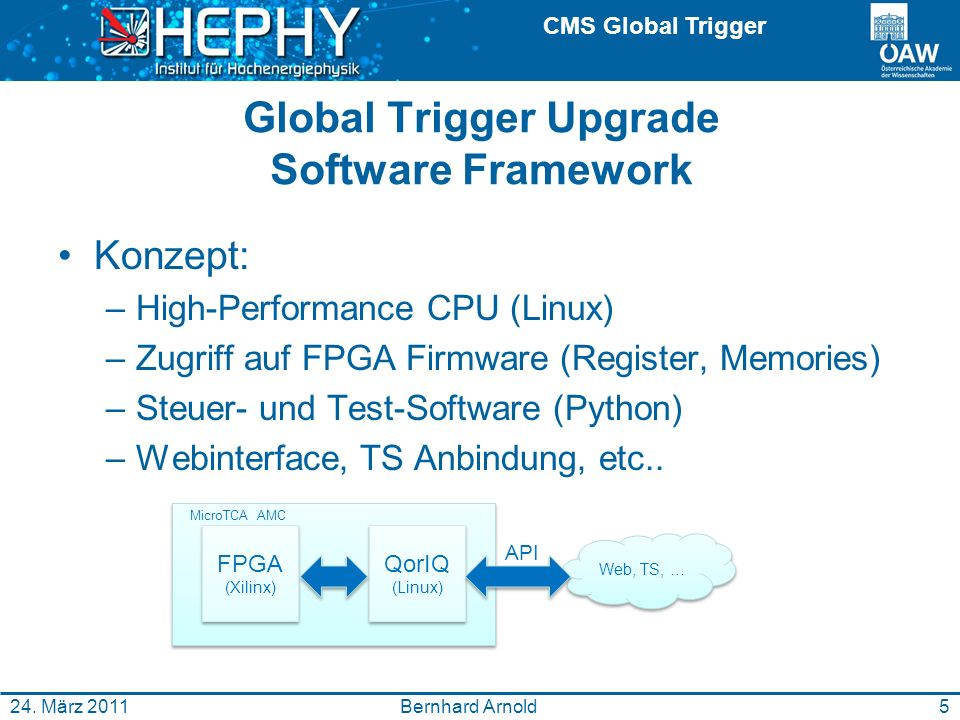 CMS Global Trigger Global Trigger Upgrade Software Framework Konzept: –High-Performance CPU (Linux) –Zugriff auf FPGA Firmware (Register, Memories) –Steuer- und Test-Software (Python) –Webinterface, TS Anbindung, etc..