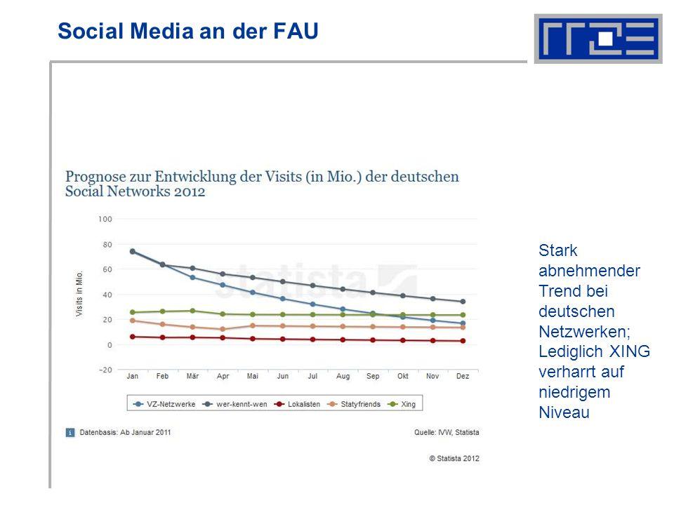 Social Media an der FAU Stark abnehmender Trend bei deutschen Netzwerken; Lediglich XING verharrt auf niedrigem Niveau