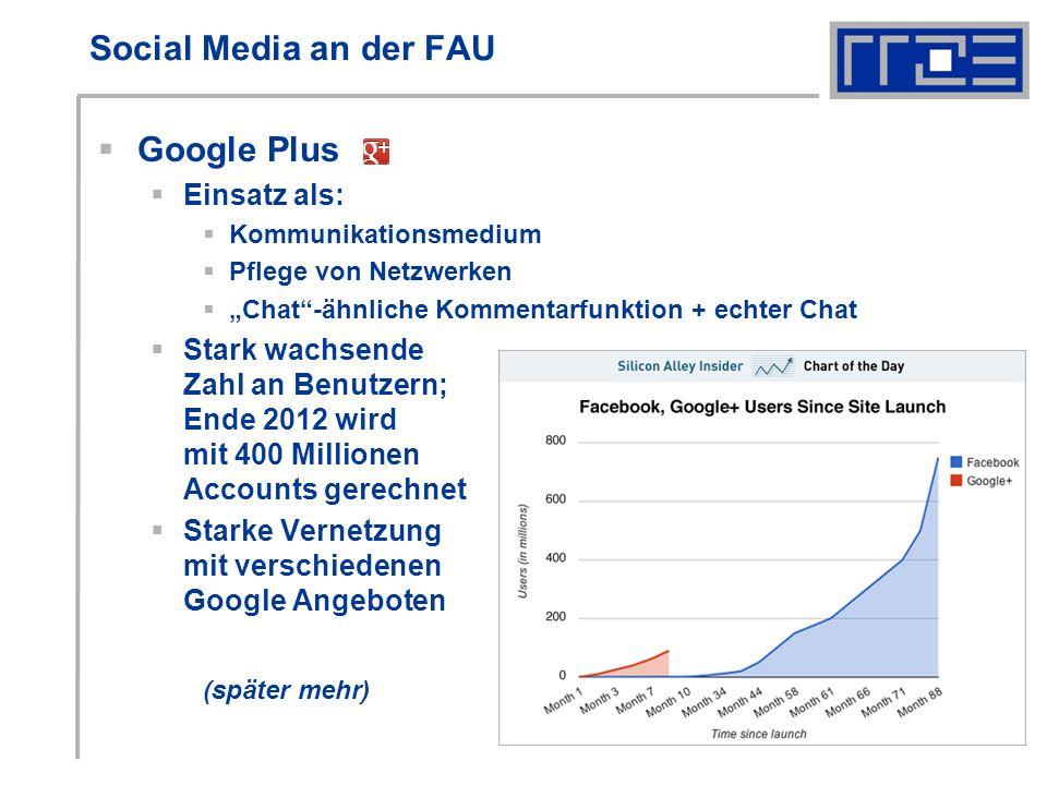 Social Media an der FAU Google Plus Einsatz als: Kommunikationsmedium Pflege von Netzwerken Chat-ähnliche Kommentarfunktion + echter Chat Stark wachsende Zahl an Benutzern; Ende 2012 wird mit 400 Millionen Accounts gerechnet Starke Vernetzung mit verschiedenen Google Angeboten (später mehr)
