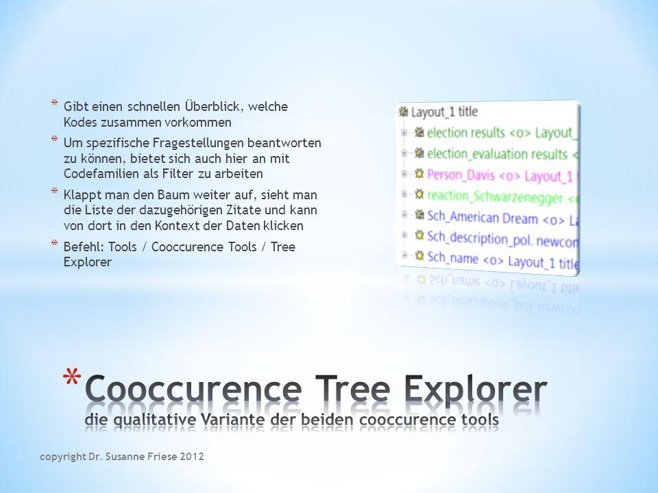 * Gibt einen schnellen Überblick, welche Kodes zusammen vorkommen * Um spezifische Fragestellungen beantworten zu können, bietet sich auch hier an mit Codefamilien als Filter zu arbeiten * Klappt man den Baum weiter auf, sieht man die Liste der dazugehörigen Zitate und kann von dort in den Kontext der Daten klicken * Befehl: Tools / Cooccurence Tools / Tree Explorer copyright Dr.