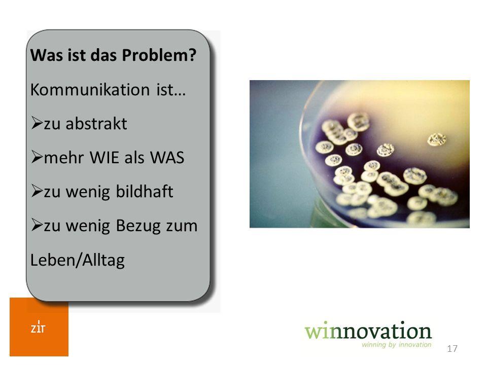 17 Was ist das Problem? Kommunikation ist… zu abstrakt mehr WIE als WAS zu wenig bildhaft zu wenig Bezug zum Leben/Alltag