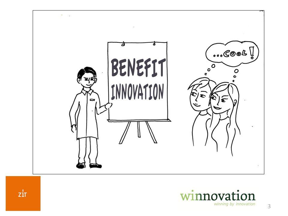 Innovation wird stets hinterfragt – vom Markt, von ExpertInnen, von Investoren … Je neuer ein Produkt oder eine Dienstleistung, desto größer der Widerstand.