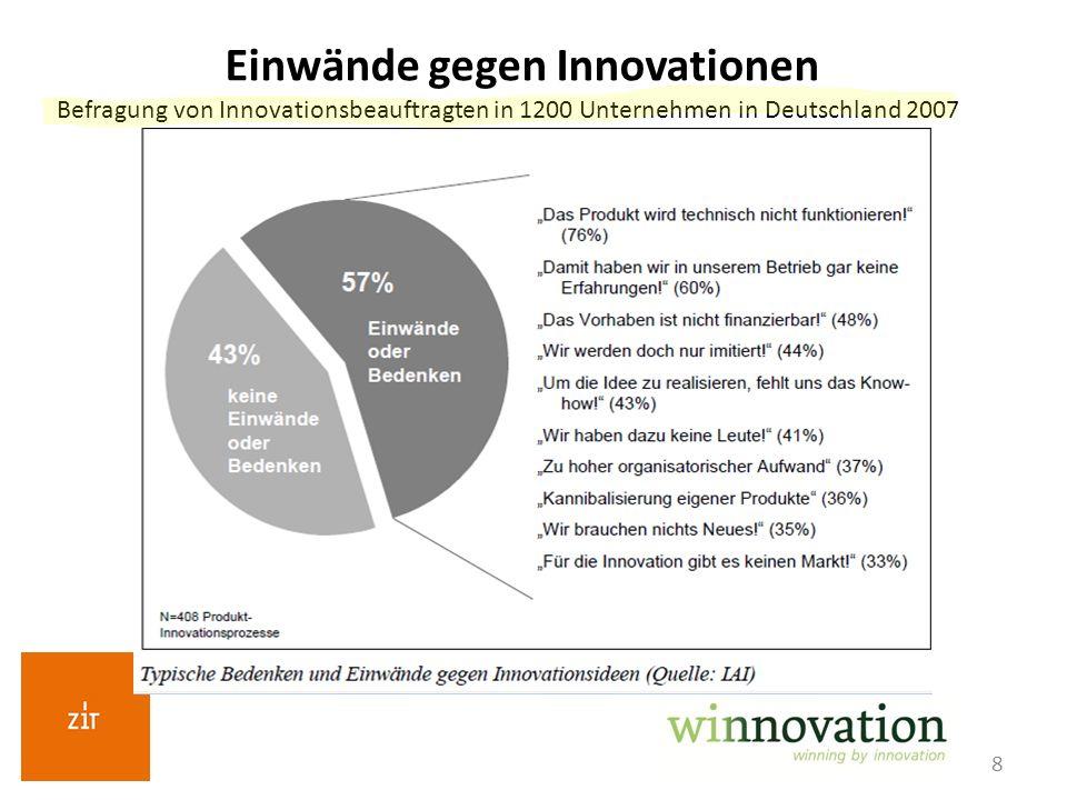 8 Befragung von Innovationsbeauftragten in 1200 Unternehmen in Deutschland 2007 Einwände gegen Innovationen