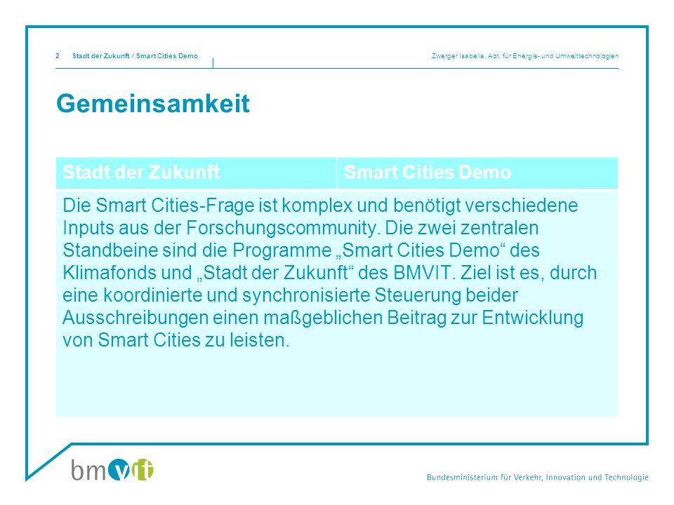 Gemeinsamkeit Stadt der Zukunft / Smart Cities Demo Zwerger Isabella, Abt.
