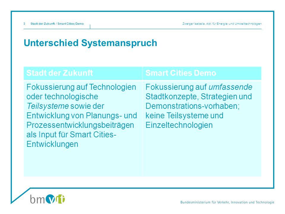 Unterschied Primäre Zielgruppe Stadt der Zukunft / Smart Cities Demo Zwerger Isabella, Abt.