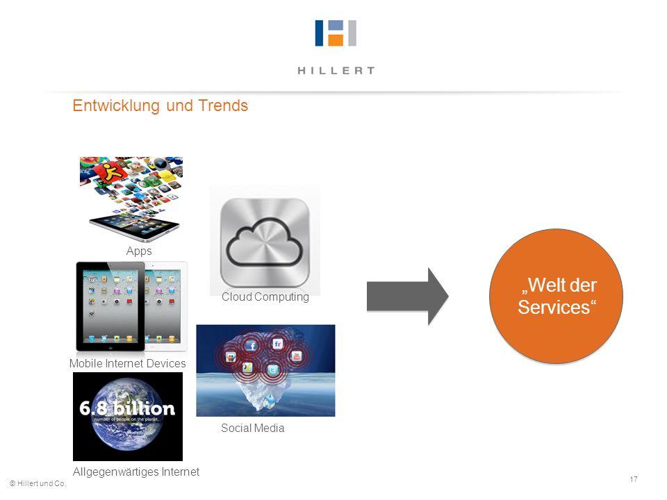 17 © Hillert und Co. Allgegenwärtiges Internet Cloud Computing Social Media Apps Mobile Internet Devices Entwicklung und Trends Welt der Services