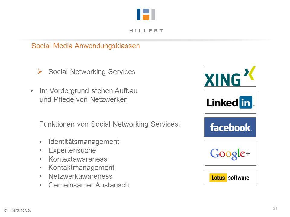 21 © Hillert und Co. Social Media Anwendungsklassen Social Networking Services Im Vordergrund stehen Aufbau und Pflege von Netzwerken Funktionen von S