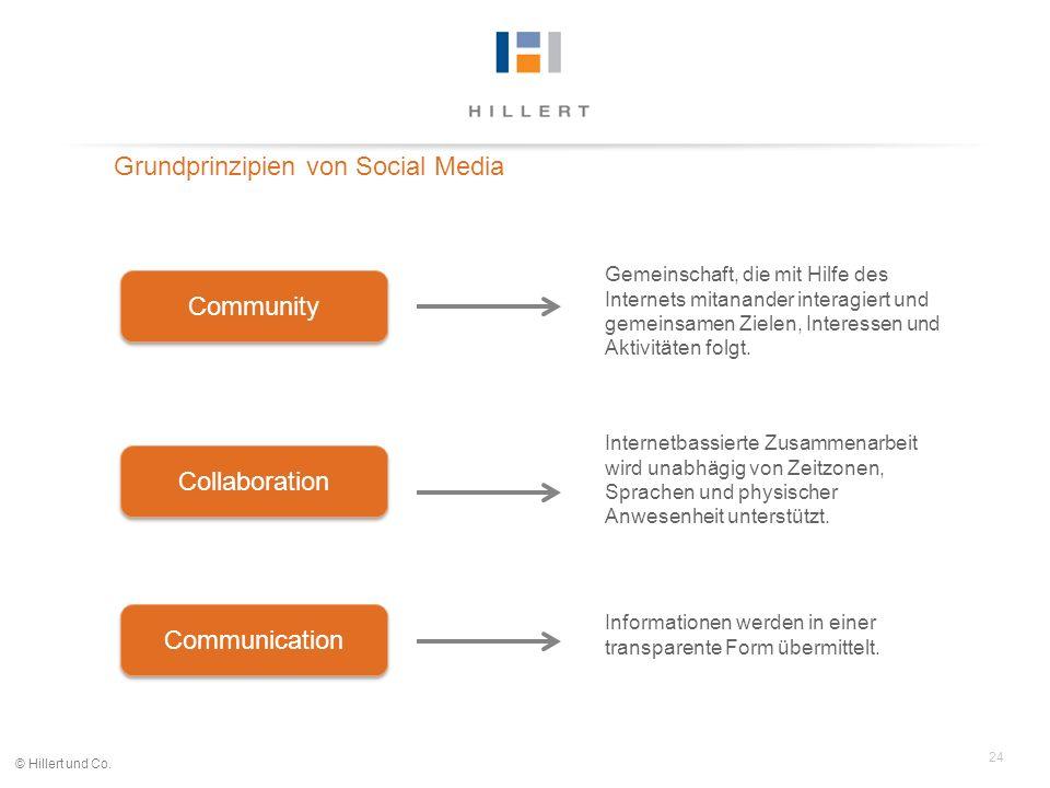 24 © Hillert und Co. Grundprinzipien von Social Media Community Collaboration Communication Gemeinschaft, die mit Hilfe des Internets mitanander inter