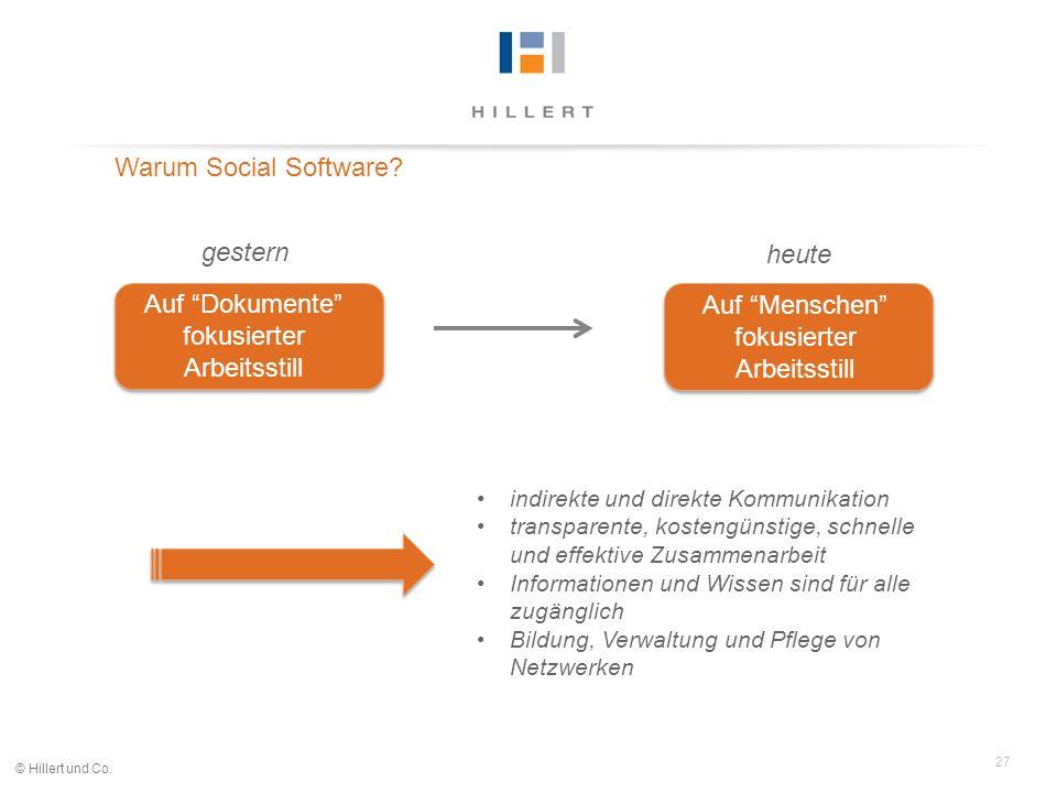 27 © Hillert und Co. Anforderungen indirekte und direkte Kommunikation transparente, kostengünstige, schnelle und effektive Zusammenarbeit Information