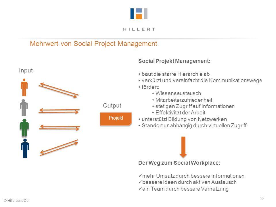 32 © Hillert und Co. Mehrwert von Social Project Management Projekt Input Output Social Projekt Management: baut die starre Hierarchie ab verkürzt und