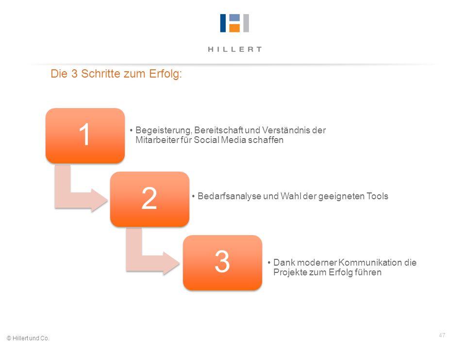 47 © Hillert und Co. Die 3 Schritte zum Erfolg: 1 Begeisterung, Bereitschaft und Verständnis der Mitarbeiter für Social Media schaffen 2 Bedarfsanalys