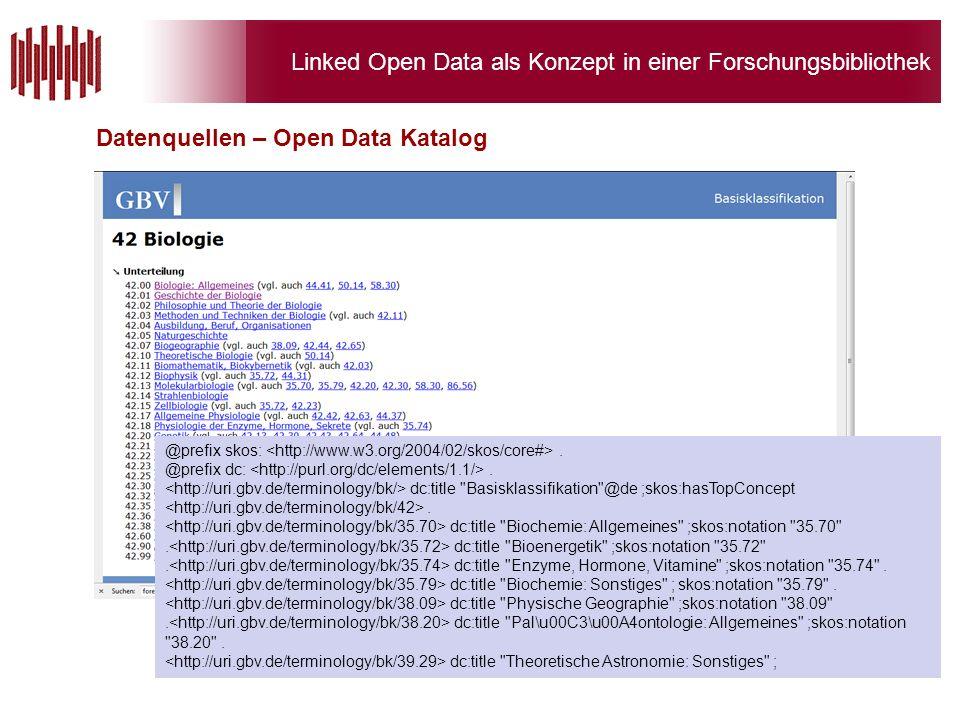 Linked Open Data als Konzept in einer Forschungsbibliothek Datenquellen – Open Data Katalog @prefix skos:.