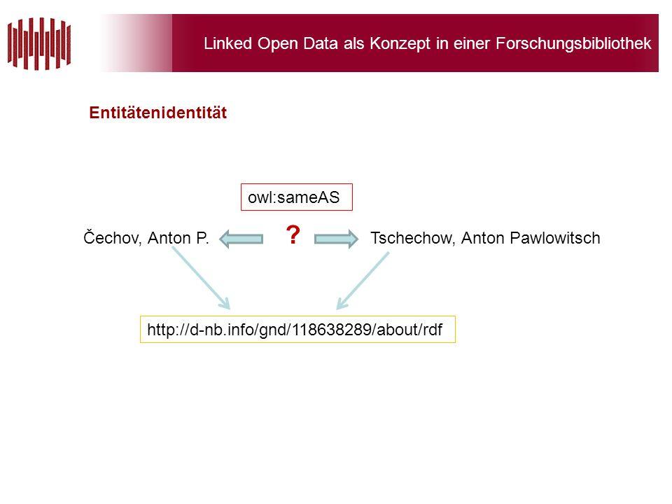 Linked Open Data als Konzept in einer Forschungsbibliothek Entitätenidentität http://d-nb.info/gnd/118638289/about/rdf Čechov, Anton P.