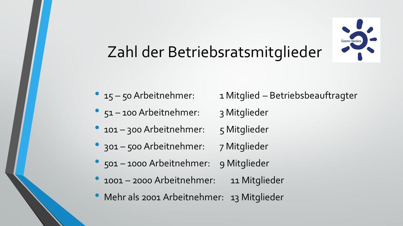 Zahl der Betriebsratsmitglieder 15 – 50 Arbeitnehmer: 1 Mitglied – Betriebsbeauftragter 51 – 100 Arbeitnehmer: 3 Mitglieder 101 – 300 Arbeitnehmer: 5