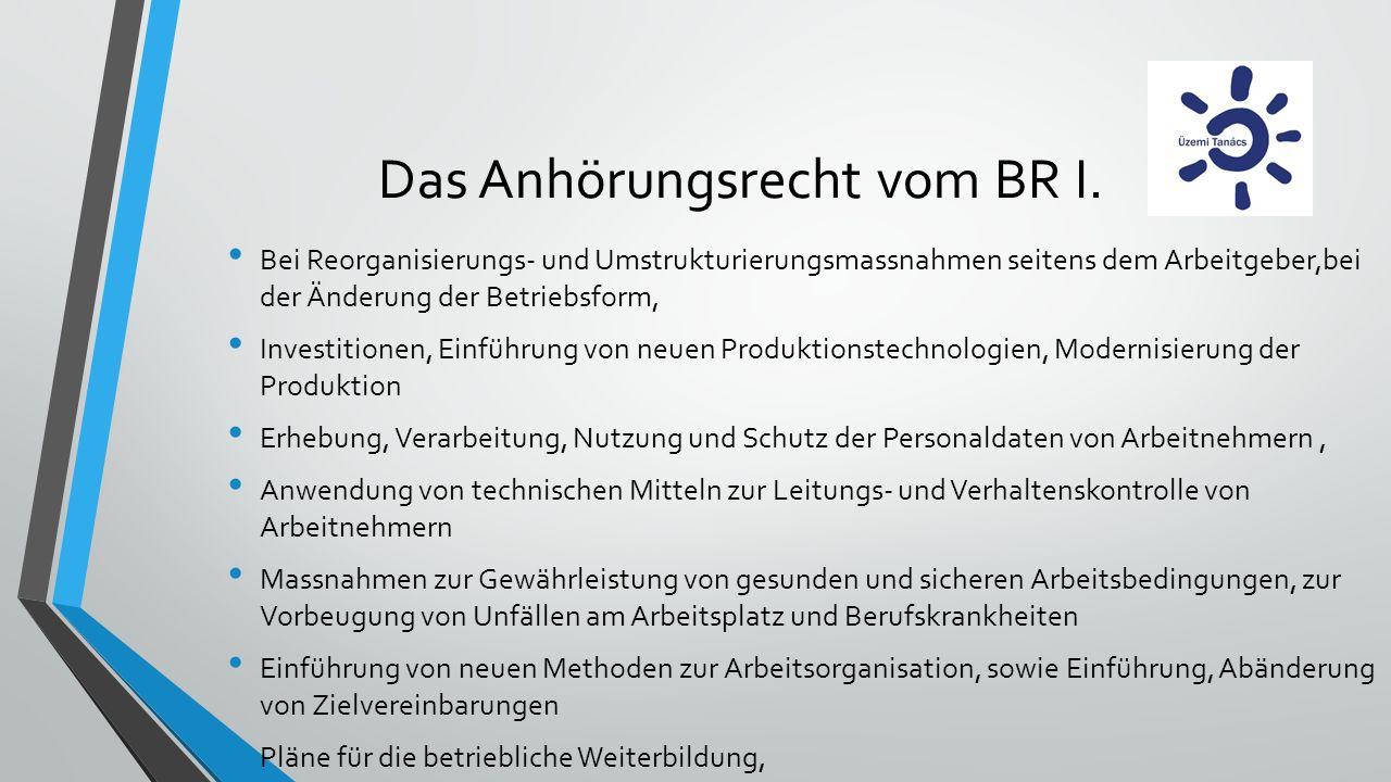 Das Anhörungsrecht vom BR I. Bei Reorganisierungs- und Umstrukturierungsmassnahmen seitens dem Arbeitgeber,bei der Änderung der Betriebsform, Investit