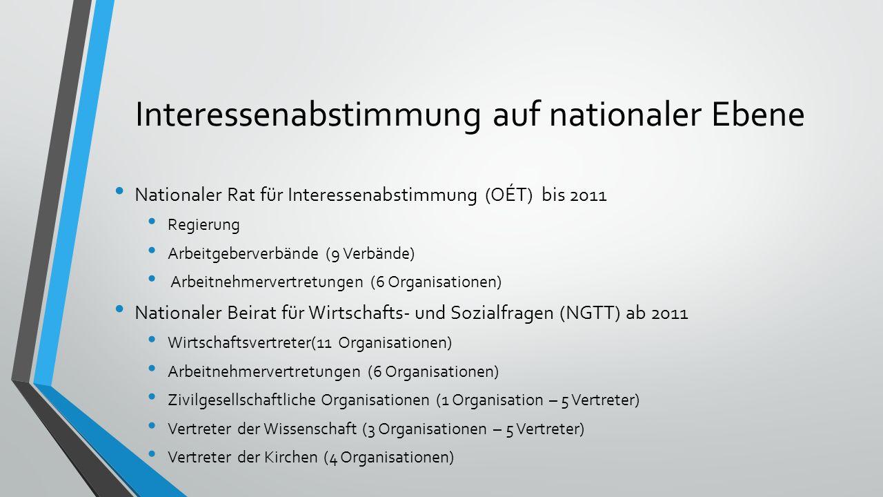 Interessenabstimmung auf nationaler Ebene Nationaler Rat für Interessenabstimmung (OÉT) bis 2011 Regierung Arbeitgeberverbände (9 Verbände) Arbeitnehm