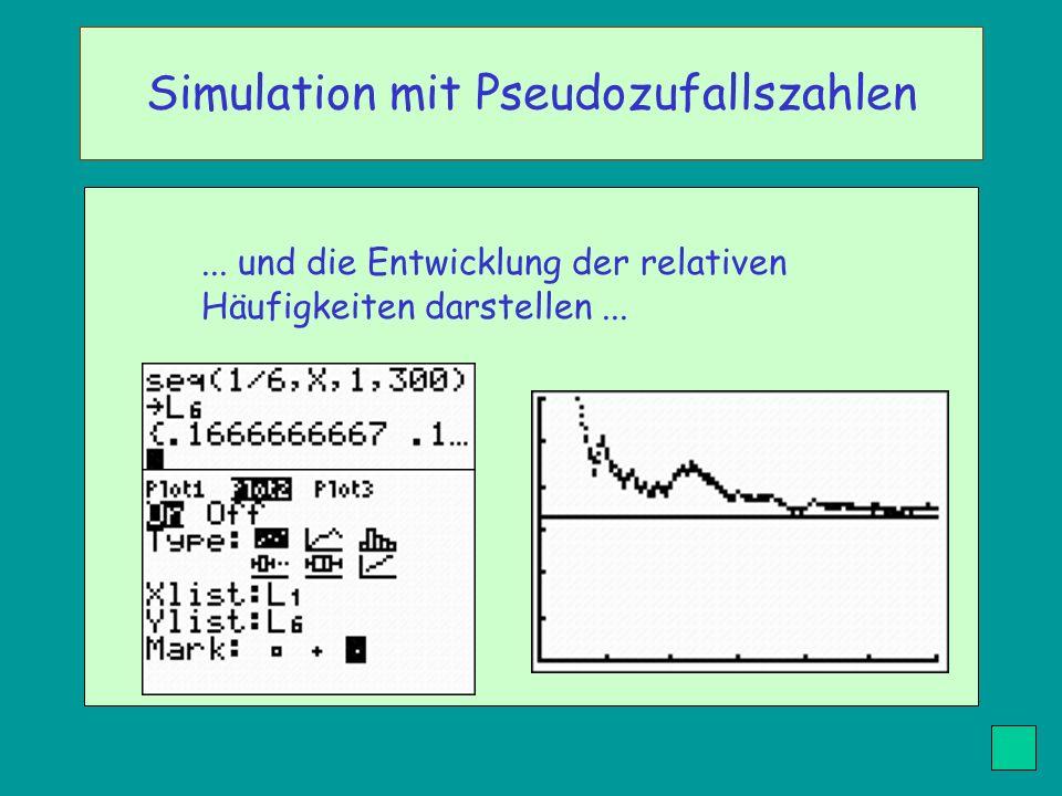 ... und die Entwicklung der relativen Häufigkeiten darstellen... Simulation mit Pseudozufallszahlen