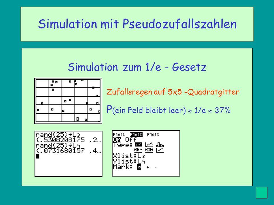 Simulation zum 1/e - Gesetz Zufallsregen auf 5x5 -Quadratgitter P (ein Feld bleibt leer) 1/e 37% Simulation mit Pseudozufallszahlen