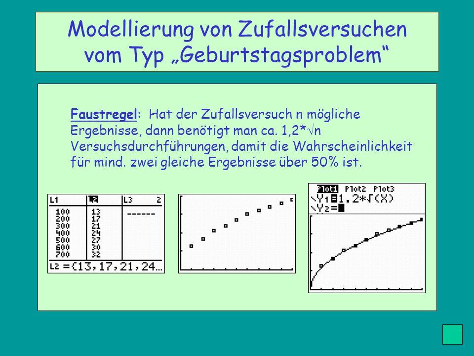 Faustregel: Hat der Zufallsversuch n mögliche Ergebnisse, dann benötigt man ca. 1,2* n Versuchsdurchführungen, damit die Wahrscheinlichkeit für mind.