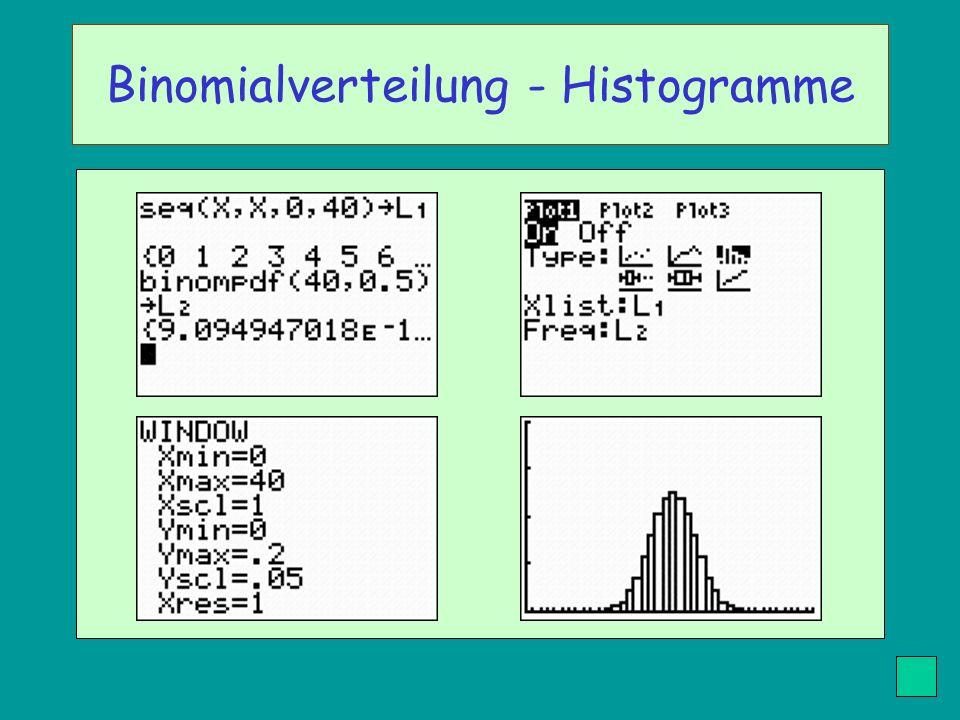 Binomialverteilung - Histogramme