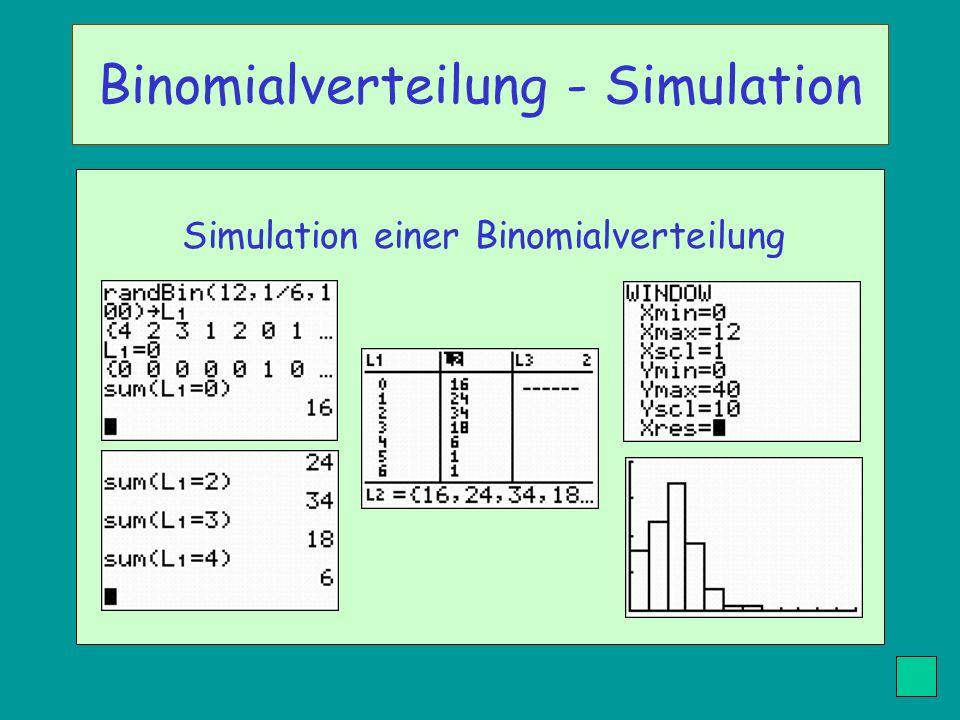 Simulation einer Binomialverteilung Binomialverteilung - Simulation