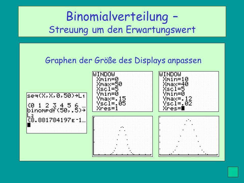 Graphen der Größe des Displays anpassen Binomialverteilung – Streuung um den Erwartungswert