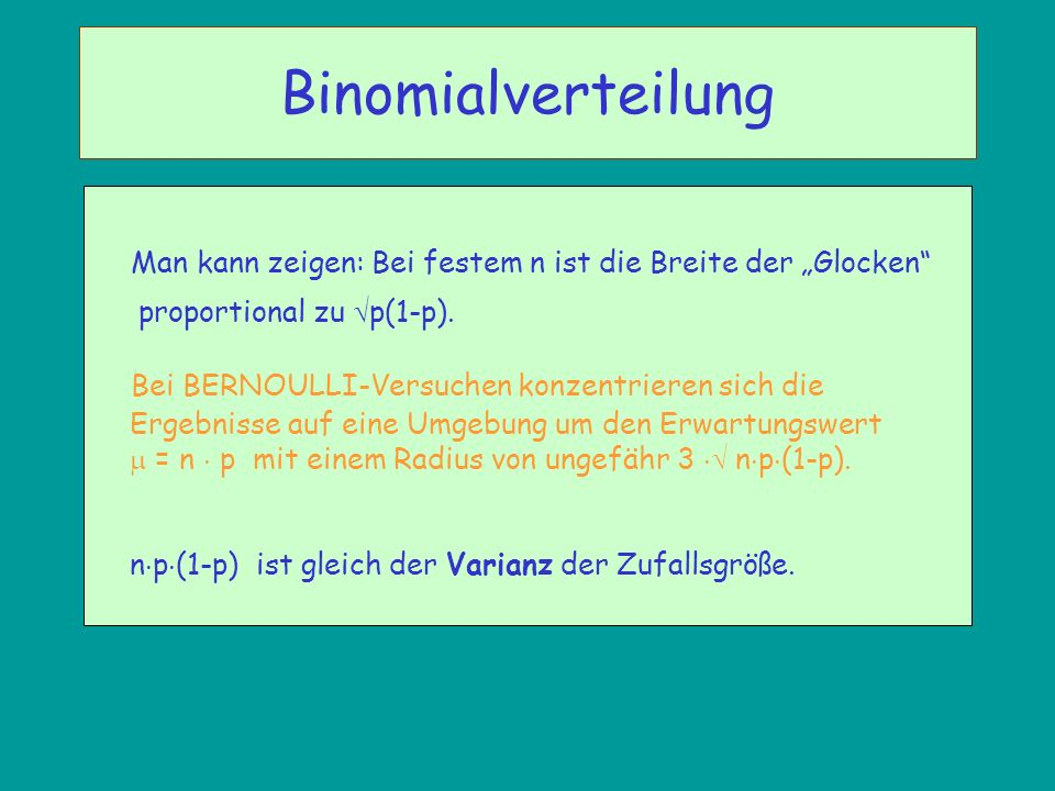 Man kann zeigen: Bei festem n ist die Breite der Glocken proportional zu p(1-p). Bei BERNOULLI-Versuchen konzentrieren sich die Ergebnisse auf eine Um