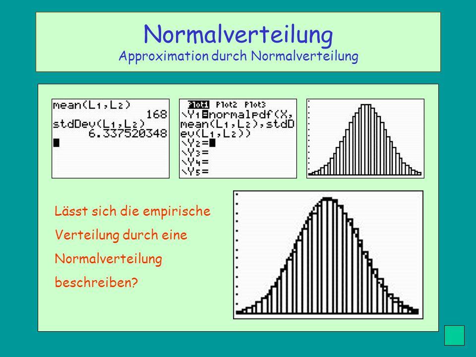 Lässt sich die empirische Verteilung durch eine Normalverteilung beschreiben? Normalverteilung Approximation durch Normalverteilung