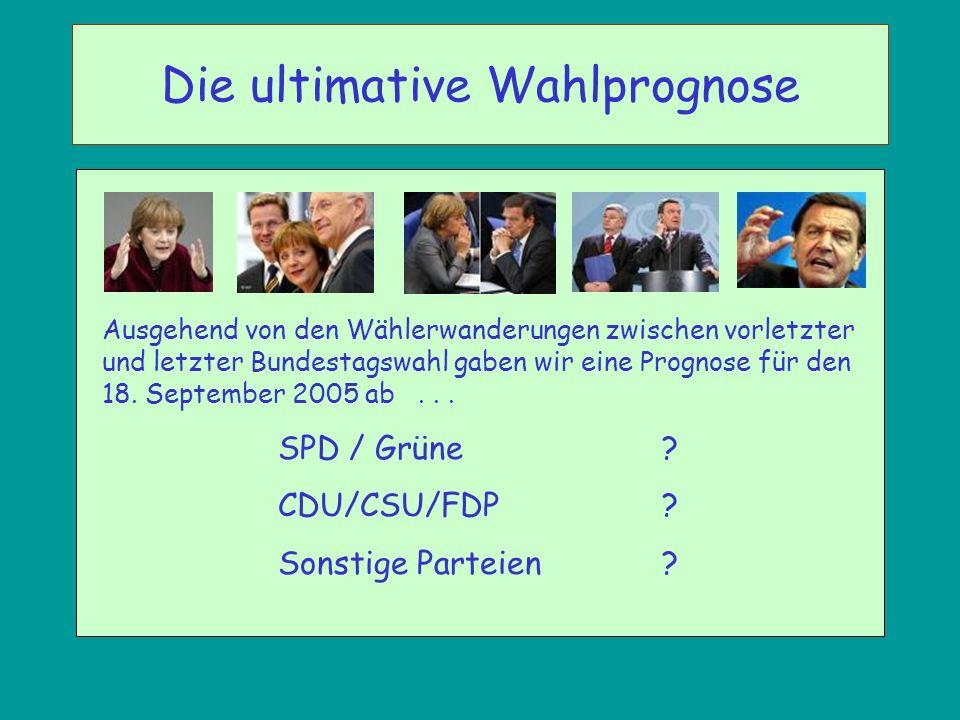 Ausgehend von den Wählerwanderungen zwischen vorletzter und letzter Bundestagswahl gaben wir eine Prognose für den 18. September 2005 ab... SPD / Grün
