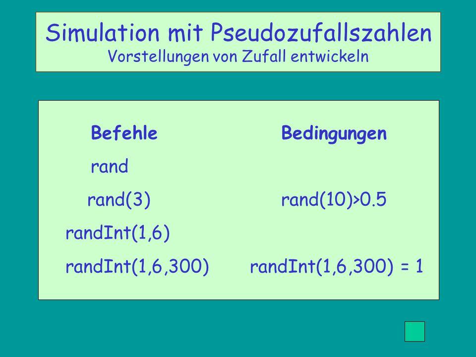 Befehle Bedingungen rand rand(3) rand(10)>0.5 randInt(1,6) randInt(1,6,300) randInt(1,6,300) = 1 Simulation mit Pseudozufallszahlen Vorstellungen von