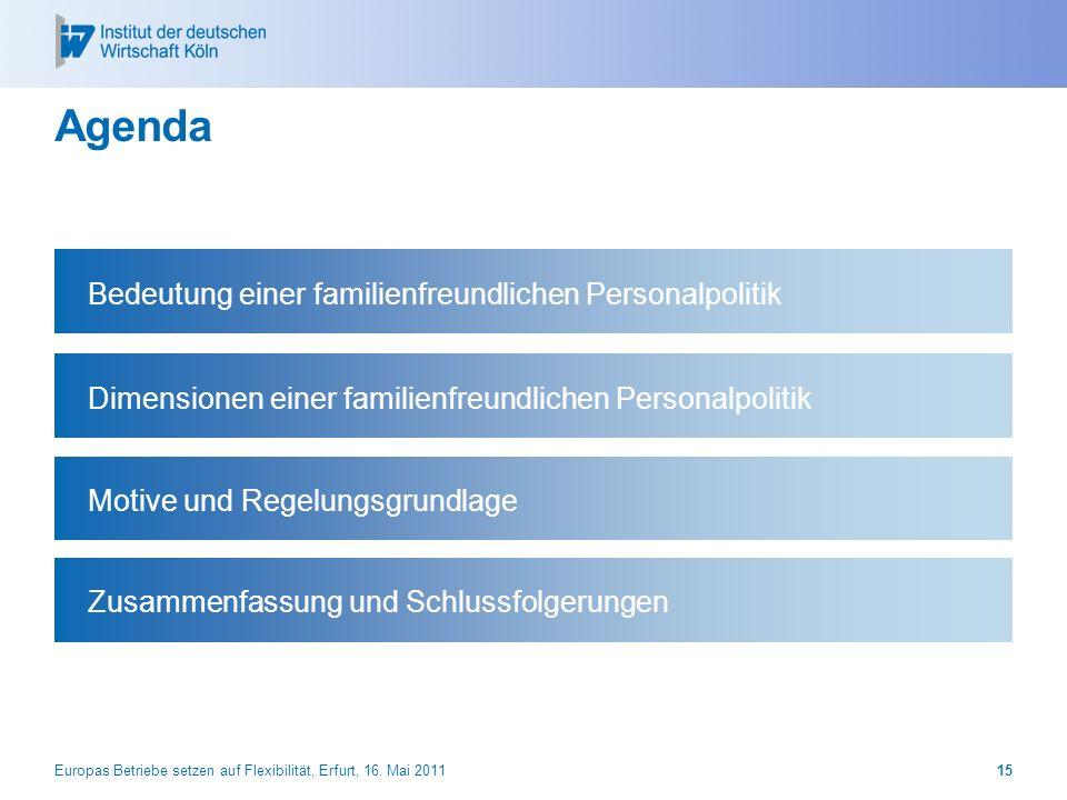 Agenda Europas Betriebe setzen auf Flexibilität, Erfurt, 16. Mai 201115 Bedeutung einer familienfreundlichen Personalpolitik Motive und Regelungsgrund