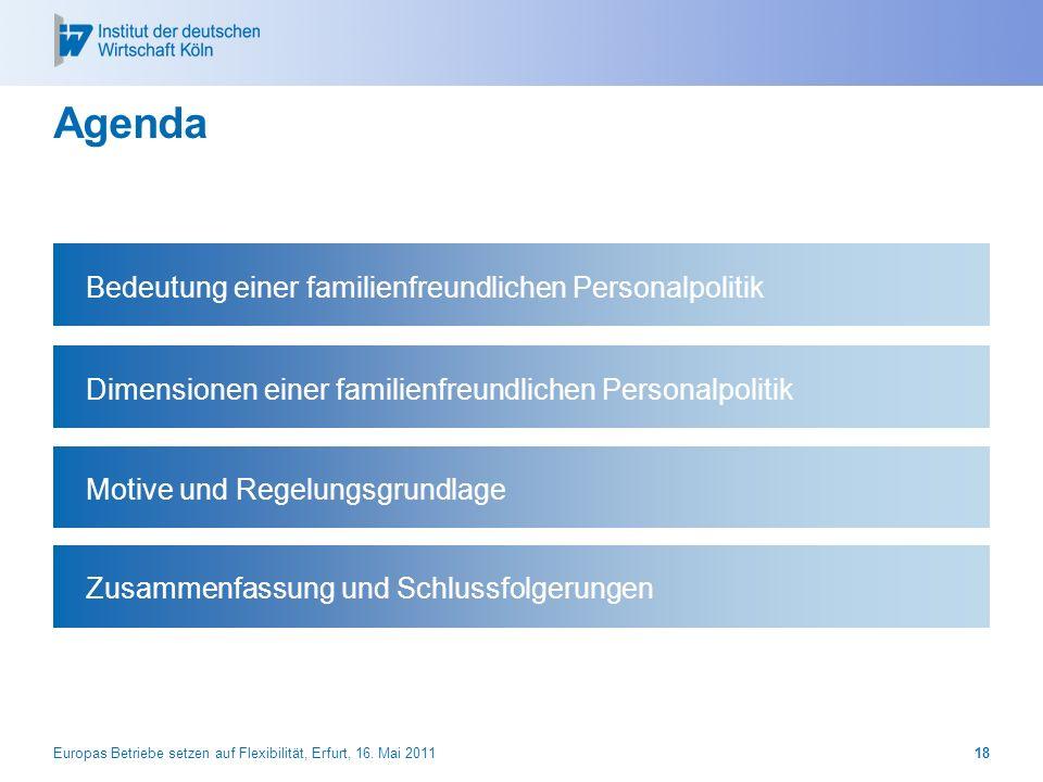 Agenda Europas Betriebe setzen auf Flexibilität, Erfurt, 16. Mai 201118 Bedeutung einer familienfreundlichen Personalpolitik Motive und Regelungsgrund