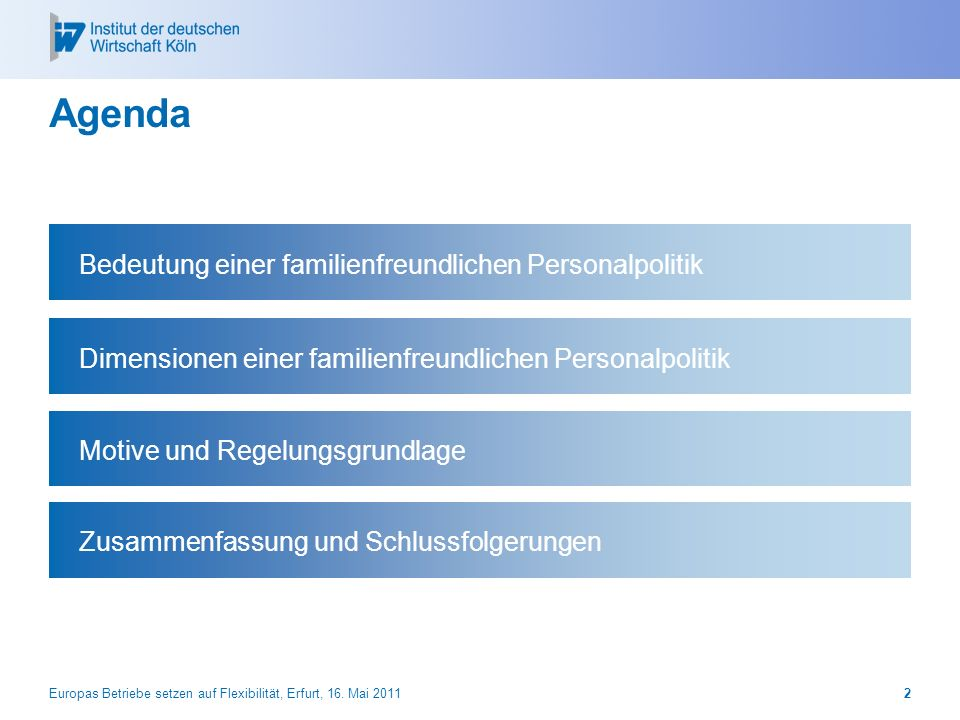 Familienservice Anteil der Unternehmen – in % MaßnahmenDEFRITPLSEUK Information und Rechtsberatung11,219,411,413,721,027,4 Freizeitangebote für Familien10,7 2,013,035,014,6 Zugang von Mitarbeiterkindern zur Werkskantine 5,40,61,80,136,93,8 Angebot haushaltsnaher Dienstleistungen 4,91,20,00,25,11,9 Europas Betriebe setzen auf Flexibilität, Erfurt, 16.