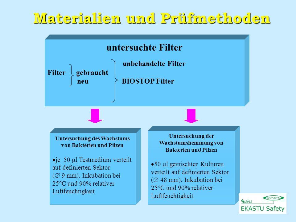 untersuchte Filter unbehandelte Filter Filter gebraucht neu BIOSTOP Filter Untersuchung des Wachstums von Bakterien und Pilzen je 50 l Testmedium verteilt auf definierten Sektor ( 9 mm).