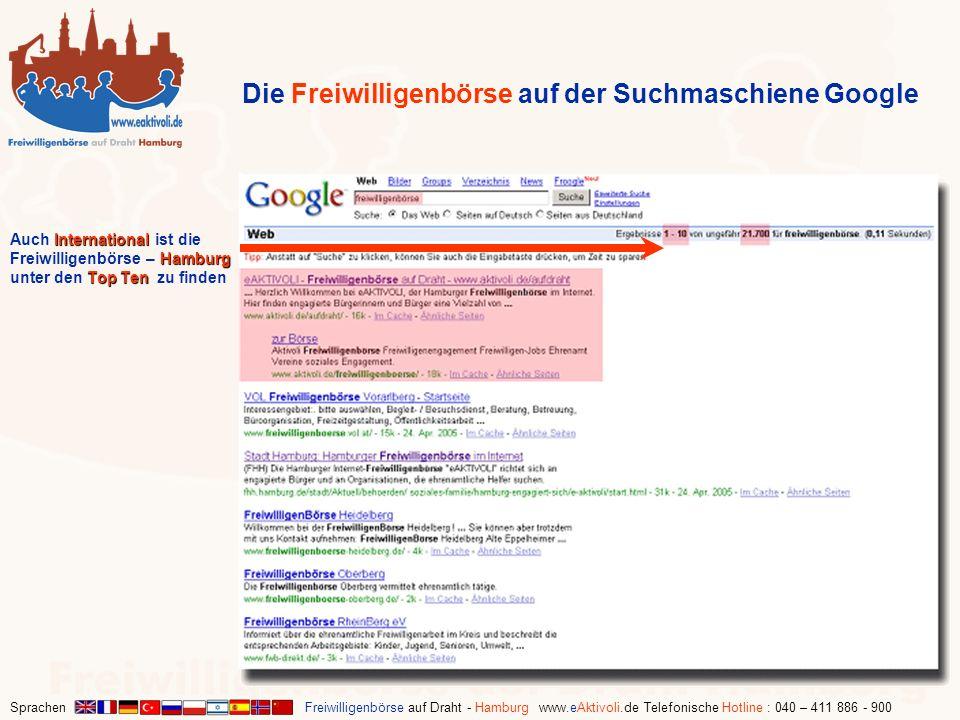 Sprachen Freiwilligenbörse auf Draht - Hamburg www.eAktivoli.de Telefonische Hotline : 040 – 411 886 - 900 Die Freiwilligenbörse auf der Suchmaschiene