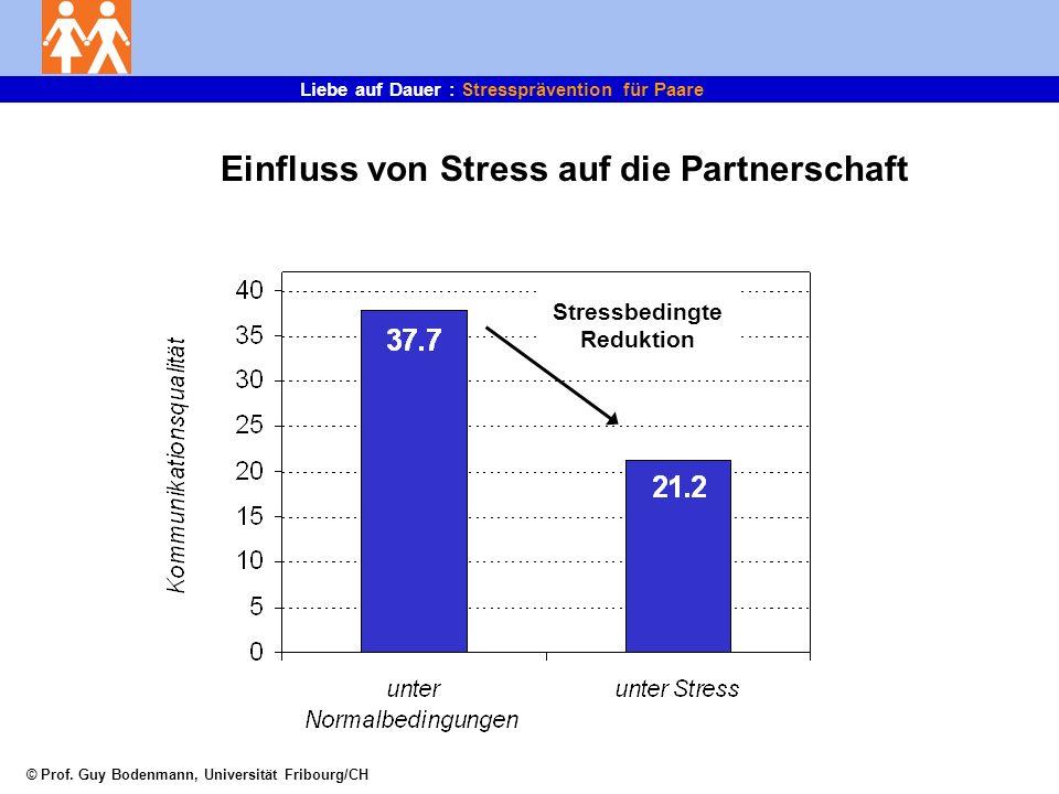 Liebe auf Dauer : Stressprävention für Paare Verlauf der Partnerschaftszufriedenheit in Abhängigkeit von Stress © Prof.