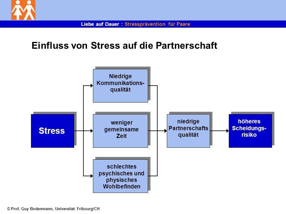 Liebe auf Dauer : Stressprävention für Paare Stressmodell von Lazarus Lazarus (1974) ging davon aus, dass nicht die Charakteristika der Reize oder Situationen für die Stressreaktion von Bedeutung sind, sondern die individuelle kognitive Verarbeitung des Betroffenen.