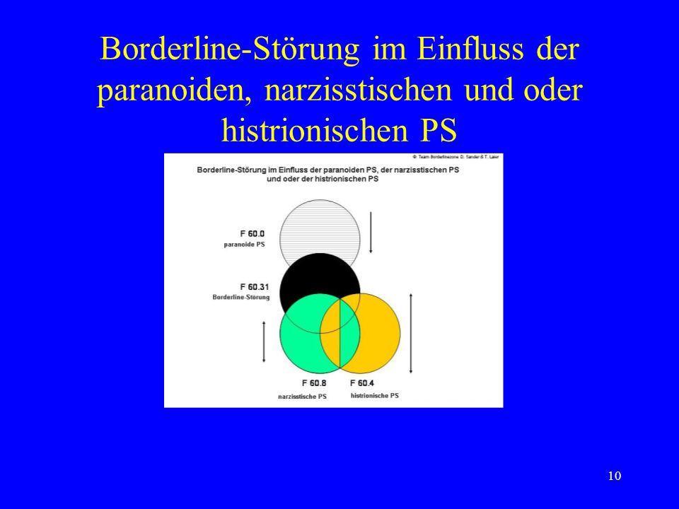 10 Borderline-Störung im Einfluss der paranoiden, narzisstischen und oder histrionischen PS