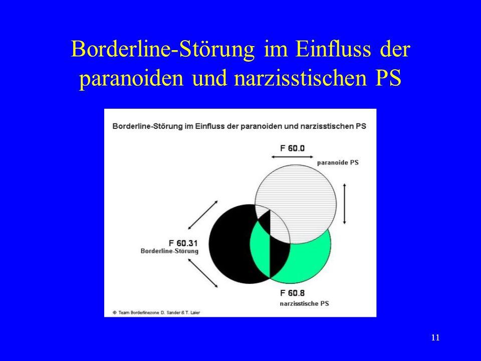 11 Borderline-Störung im Einfluss der paranoiden und narzisstischen PS