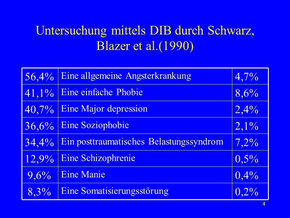 4 Untersuchung mittels DIB durch Schwarz, Blazer et al.(1990) 0,2% Eine Somatisierungsstörung 8,3% 0,4% Eine Manie 9,6% 0,5% Eine Schizophrenie 12,9%