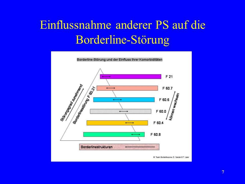 18 Borderline-Störung auf phobischem Symptomniveau Multiple Phobien mit der Folge einer schwerwiegenden sozialen Beschränkung Neben Phobien bzgl.