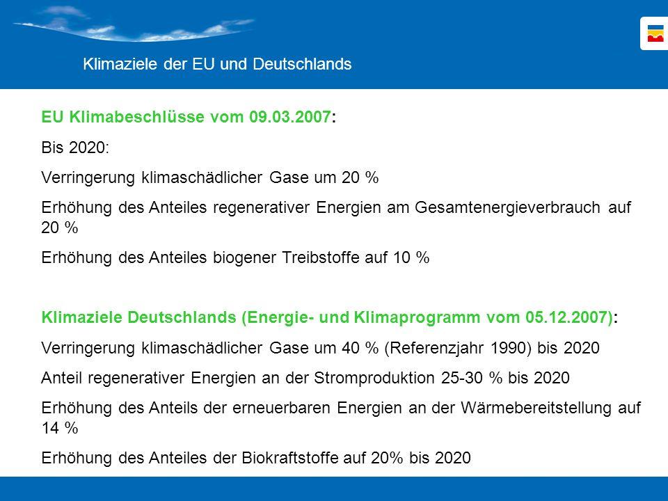 EU Klimabeschlüsse vom 09.03.2007: Bis 2020: Verringerung klimaschädlicher Gase um 20 % Erhöhung des Anteiles regenerativer Energien am Gesamtenergiev