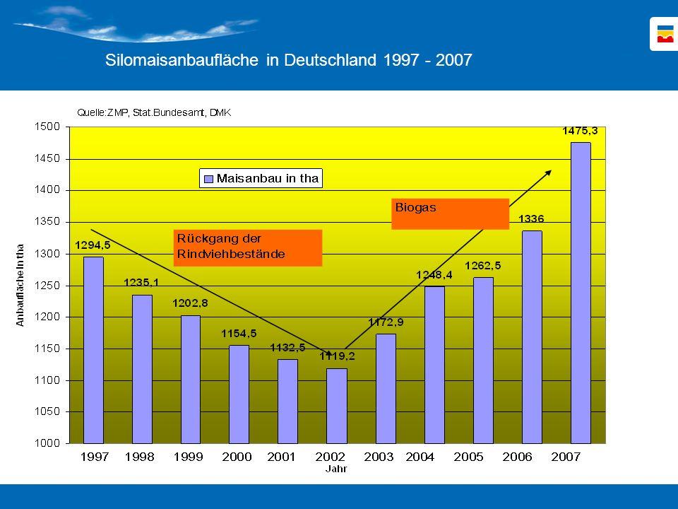 Silomaisanbaufläche in Deutschland 1997 - 2007