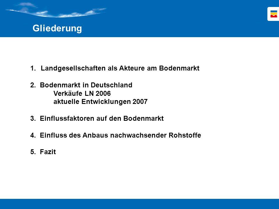Gliederung 1.Landgesellschaften als Akteure am Bodenmarkt 2. Bodenmarkt in Deutschland Verkäufe LN 2006 aktuelle Entwicklungen 2007 3. Einflussfaktore