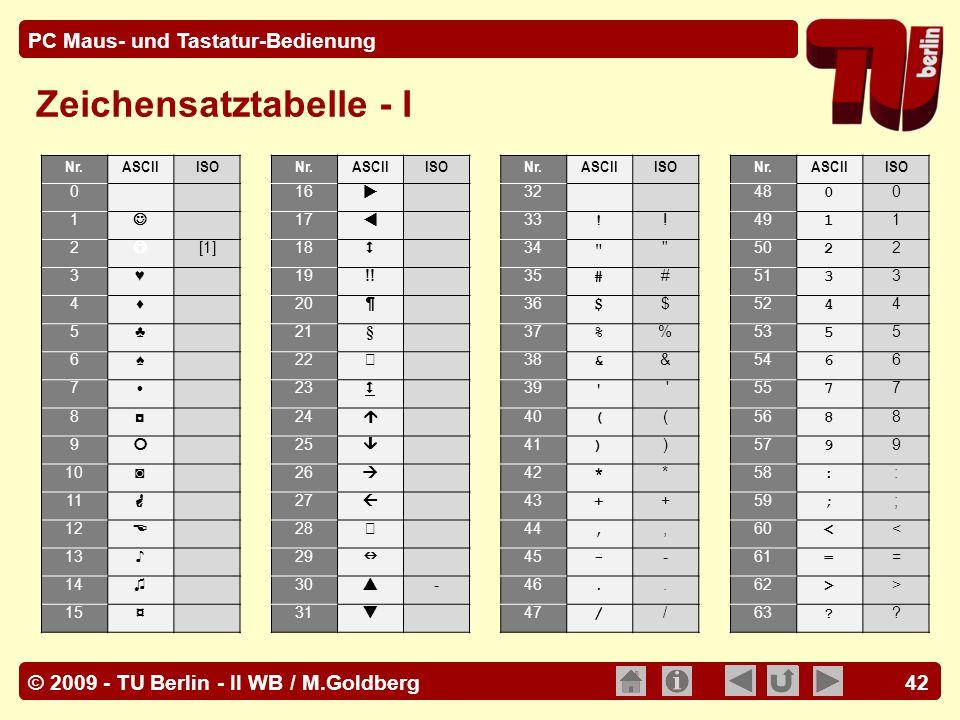 © 2009 - TU Berlin - II WB / M.Goldberg PC Maus- und Tastatur-Bedienung 42 Zeichensatztabelle - I Nr.ASCIIISONr.ASCIIISONr.ASCIIISONr.ASCIIISO 016 32