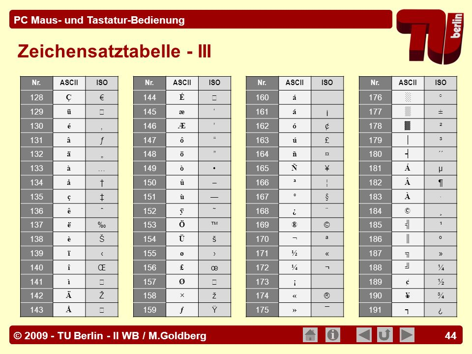 © 2009 - TU Berlin - II WB / M.Goldberg PC Maus- und Tastatur-Bedienung 44 Zeichensatztabelle - III Nr.ASCIIISONr.ASCIIISONr.ASCIIISONr.ASCIIISO 128Ç1