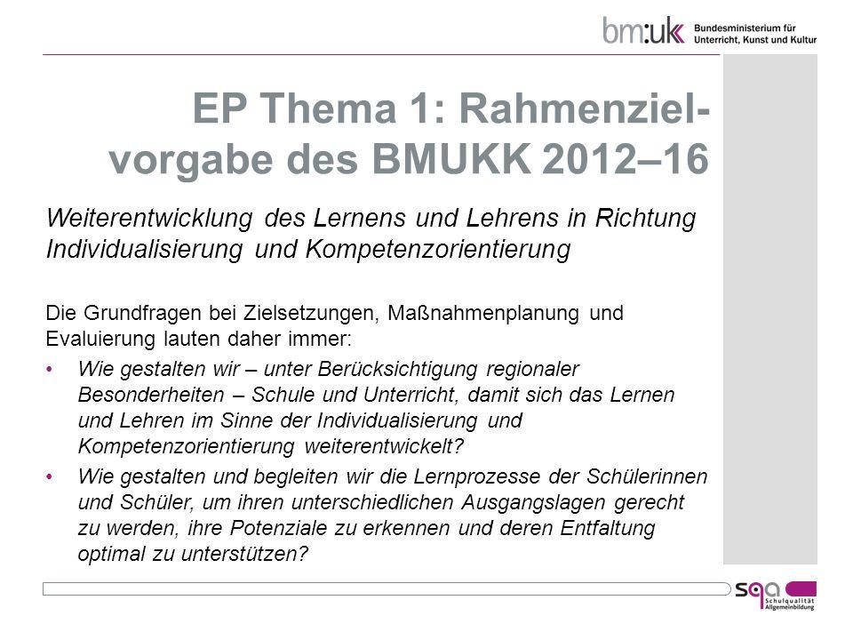 EP Thema 1: Rahmenziel- vorgabe des BMUKK 2012–16 Weiterentwicklung des Lernens und Lehrens in Richtung Individualisierung und Kompetenzorientierung D