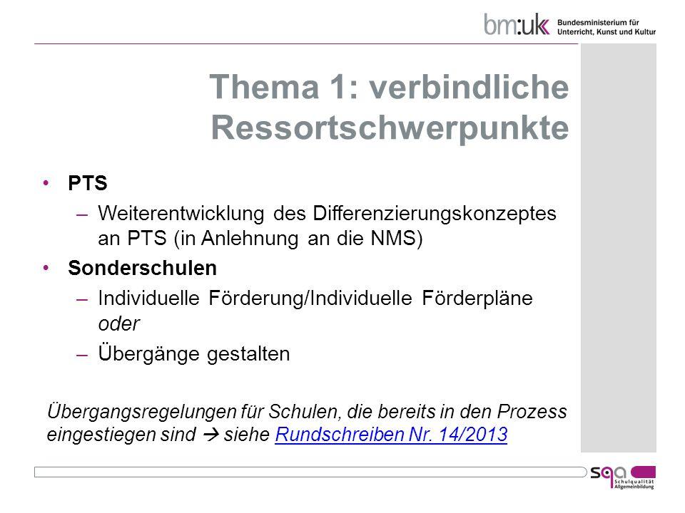 Thema 1: verbindliche Ressortschwerpunkte PTS –Weiterentwicklung des Differenzierungskonzeptes an PTS (in Anlehnung an die NMS) Sonderschulen –Individ