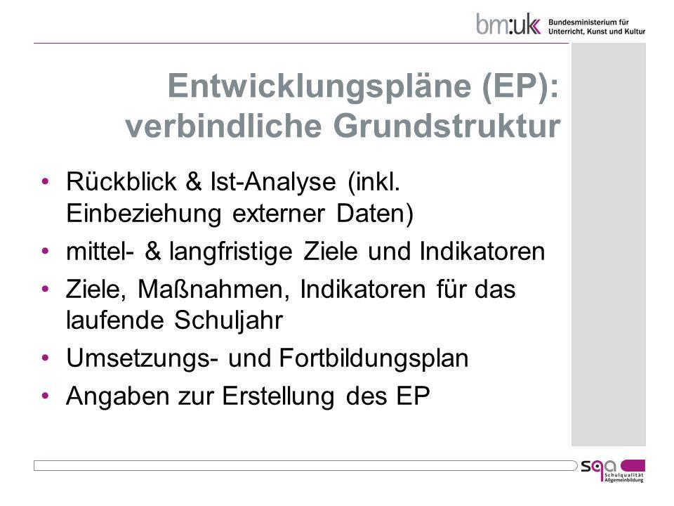 Entwicklungspläne (EP): verbindliche Grundstruktur Rückblick & Ist-Analyse (inkl. Einbeziehung externer Daten) mittel- & langfristige Ziele und Indika